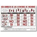 USO CORRECTO DE LOS EXTINTORES MODELO B