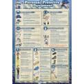 PERSONAL PROTECTIVE EQUIPMENT (E.P.I)